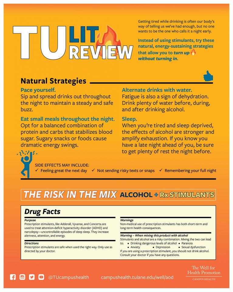 TU Lit Review - Dangers of Mixing Alcohol and Prescription Stimulants - 2018-04 poster